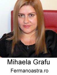 MihaelaGrafu